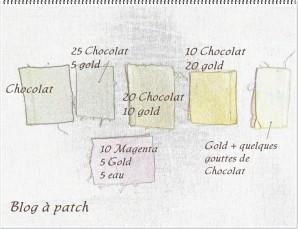 teinture tissu