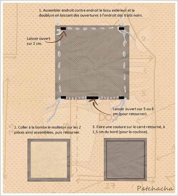 tutoriel bourse en tissu